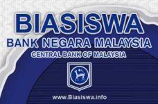 biasiswa bank negara malaysia bnm scholarship